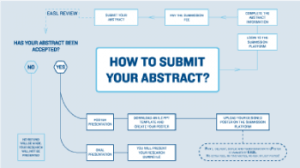 ILC-ABSTRACT-SUBMISSION-2019